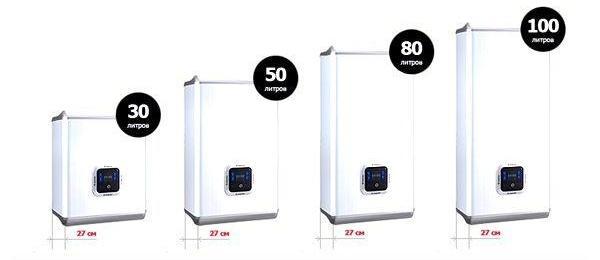 Плоские модели компактны, удобны в установке, но стоят дороже аналогов другой формы